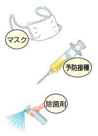 ウィルス対策 予防接種 マスク 薬剤